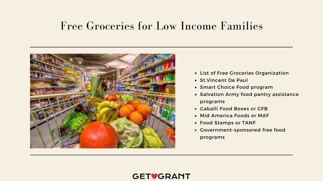 Free Groceries for Low Income Families